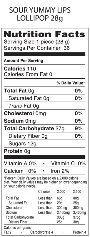 Nutritional Information   The Goodies Factory   The Goodies
